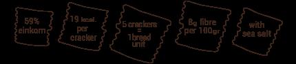 Lentila Crackers