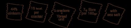L'аpenini Crackers